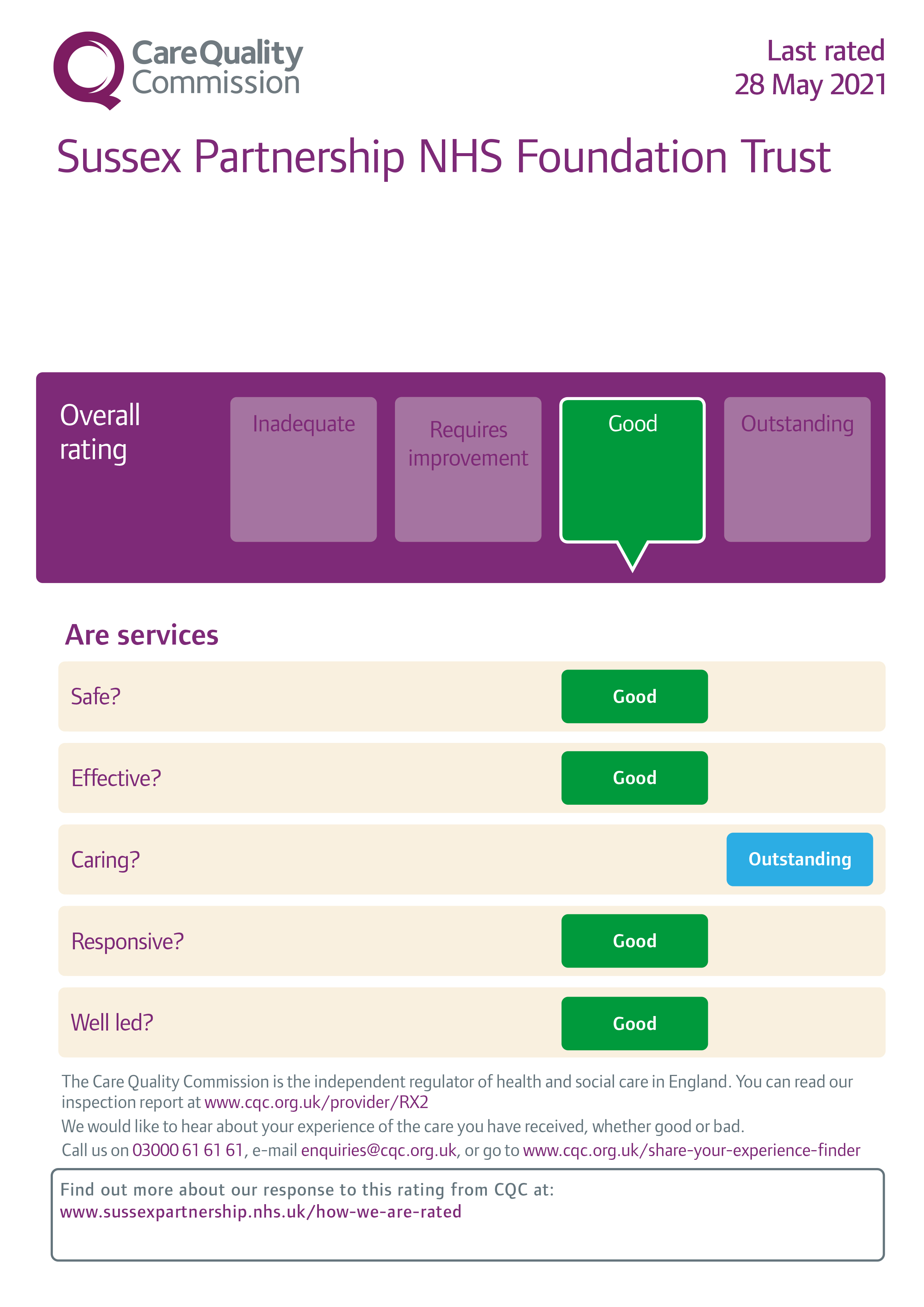 CQC ratings summary poster